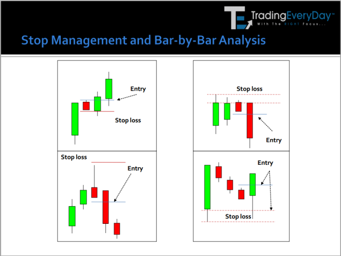 Bar-by-Bar-analysis