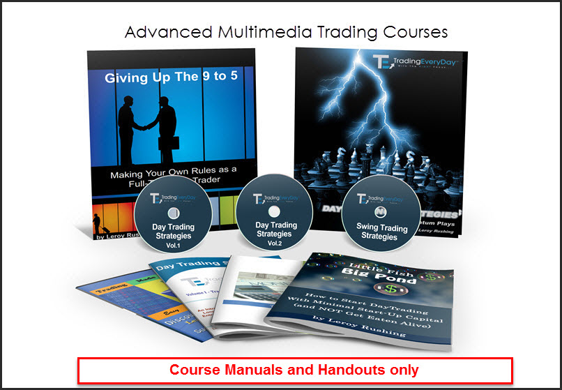 Options trading basics (3-course bundle)