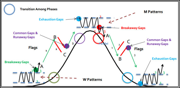 Forex trade life cycle pdf