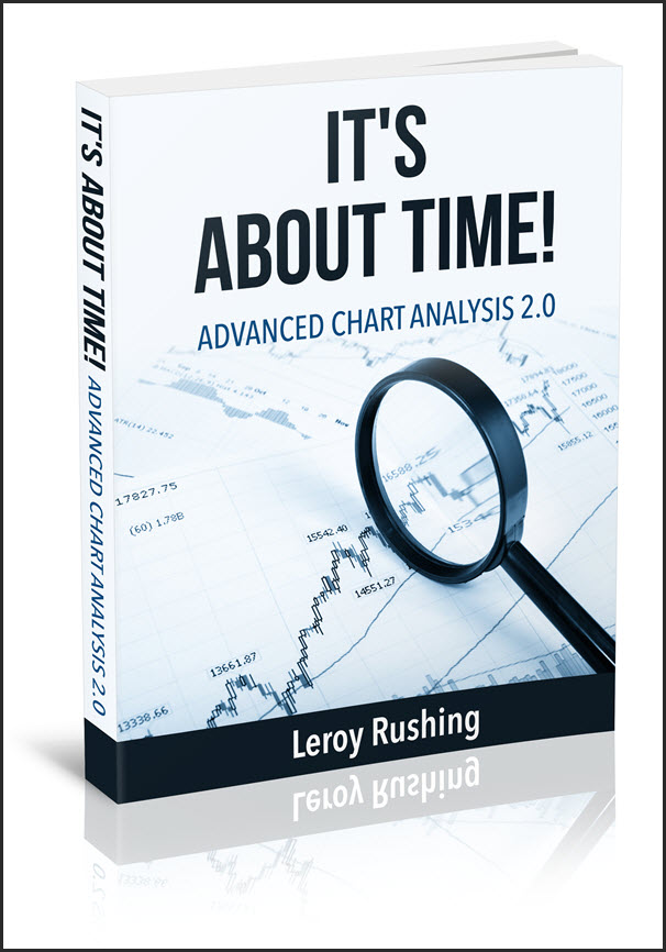 Advanced-chart-analysis2-3d1-600x860