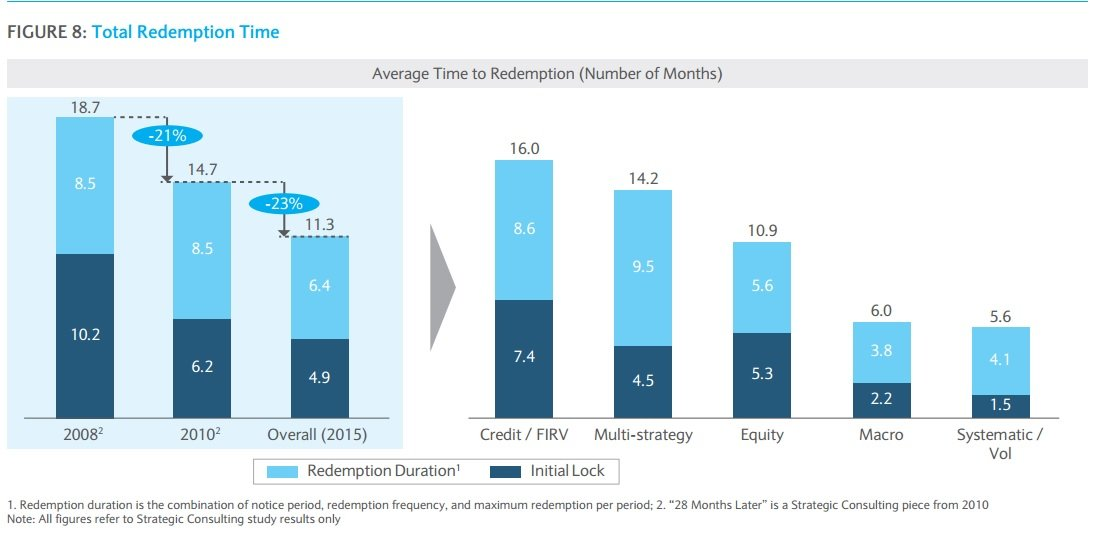 barclays liquidity hedge funds