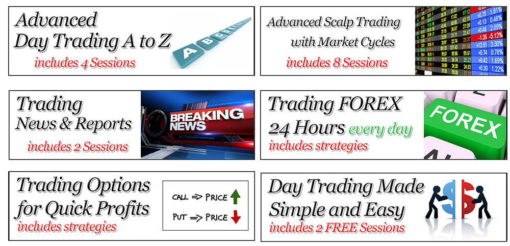 Online commodity trading websites