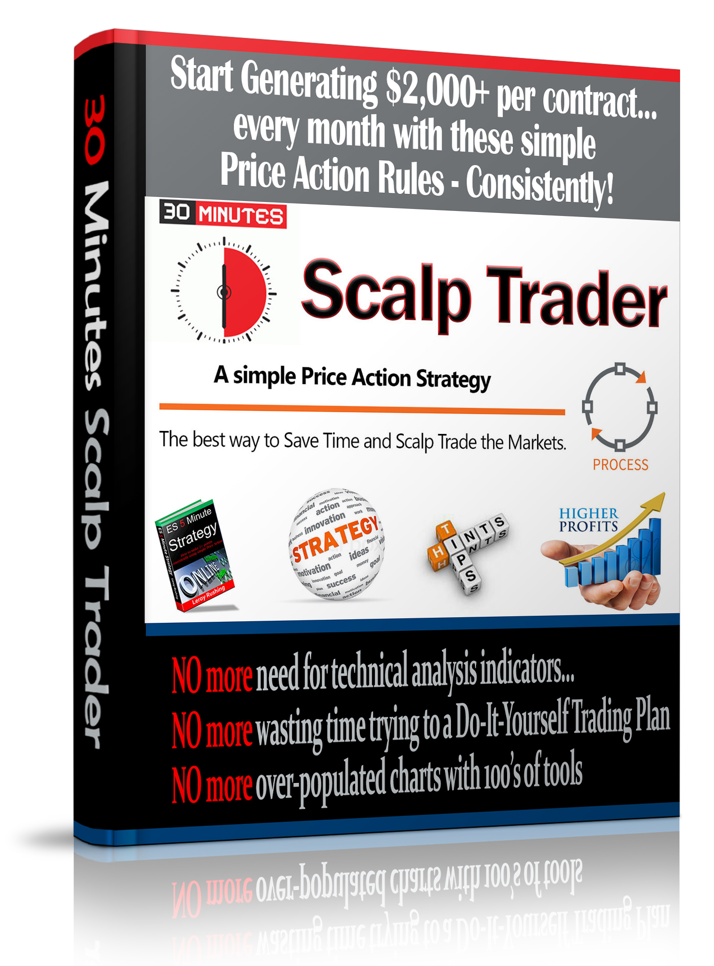 Scalp day trading strategies
