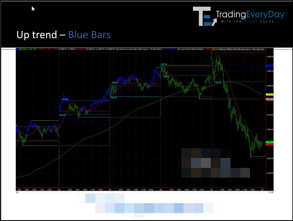 ES-Blue-Bars