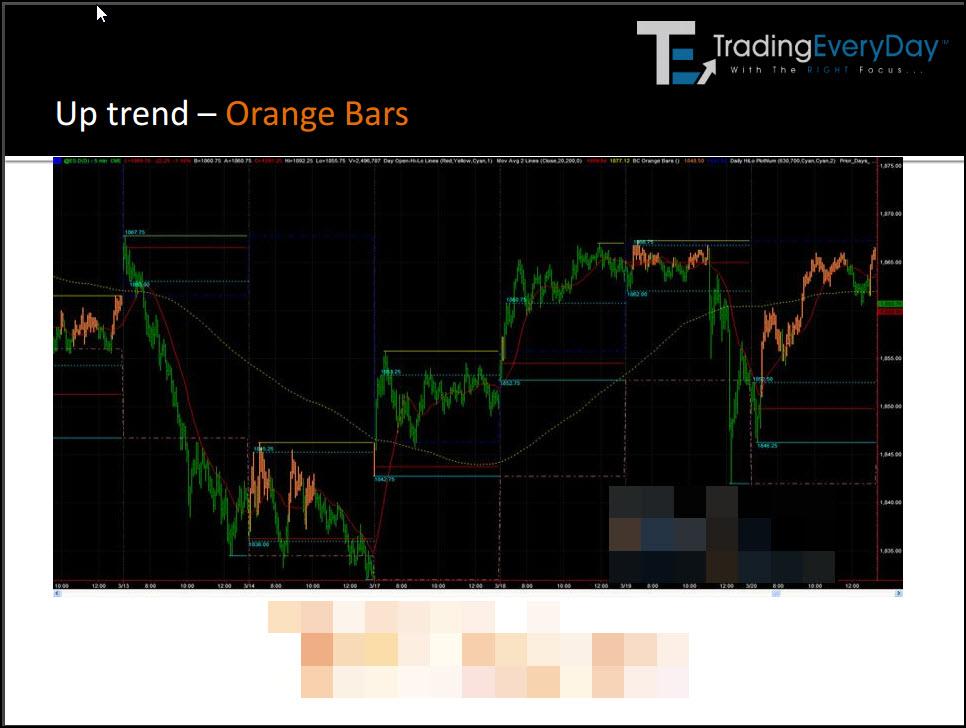 ES-Orange-Bars