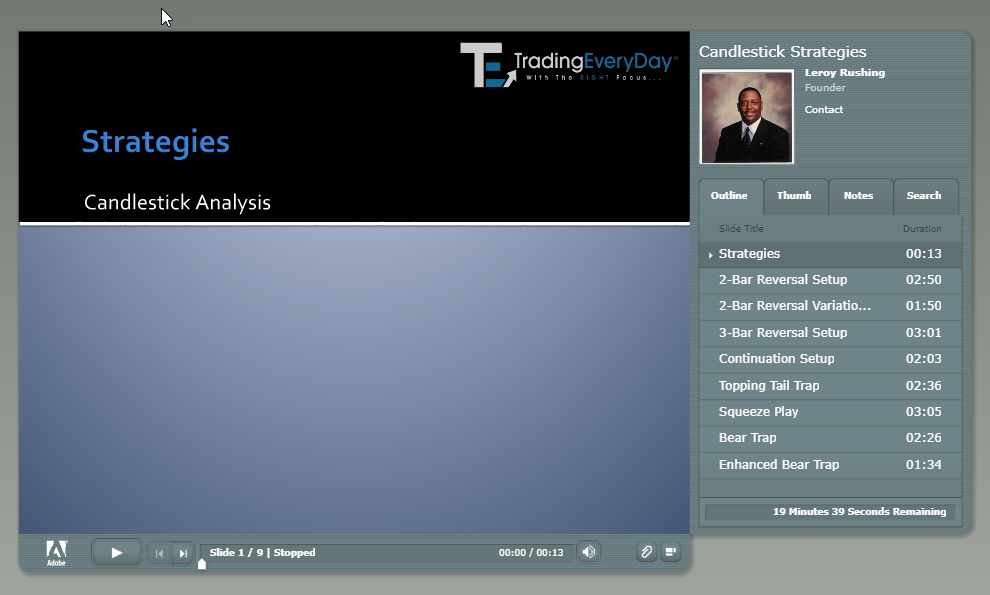 Mastering futures trading an advanced course for sophisticated strategies that work