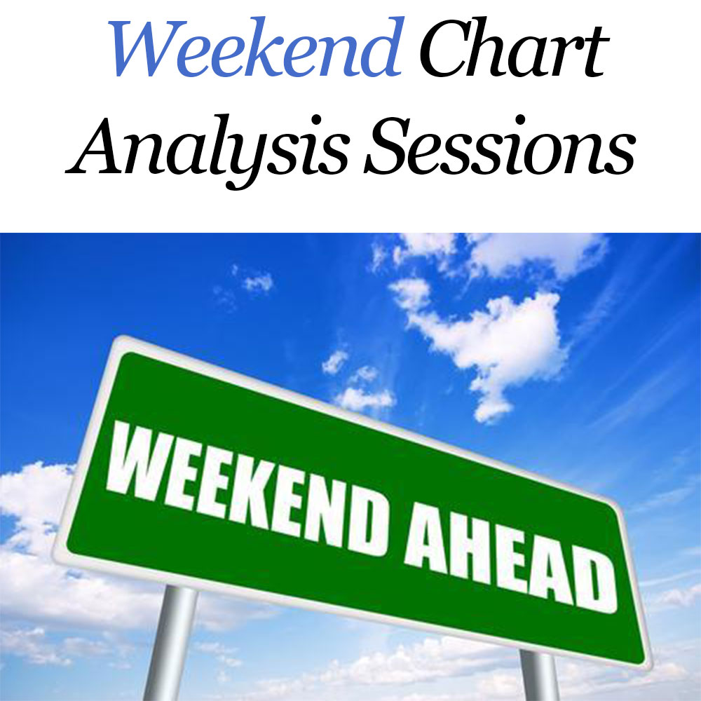 How to trade forex on weekend